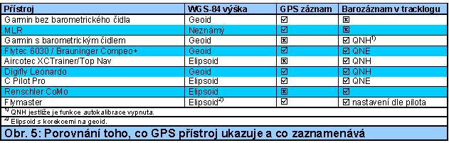 www.pg-leonardo.cz/images/stories/baro_gps_alt/obr_5_2.png